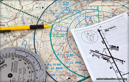 International Flight Planning 101: 5 Things to Know before You Start ...