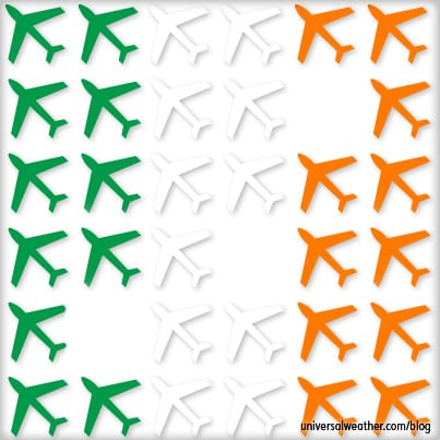 Operations to Ireland – Permits, PPRs and Airport Slots