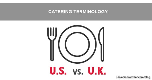 Understanding Food Terminology – Differences between the United Kingdom and the United States